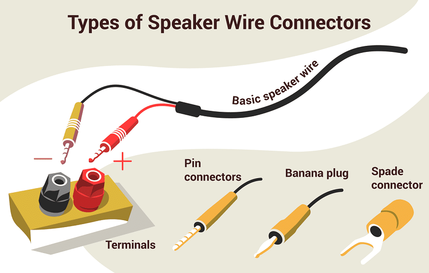 Wireless vs Wired Speakers – Which Type Should You Choose?